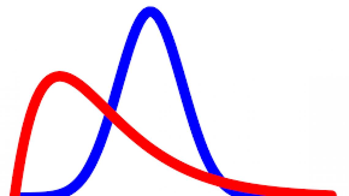 סטטיסטיקה בייסיאנית: שימושים פרקטיים לפתרון בעיות בניתוח סטטיסטי במדעי החברה